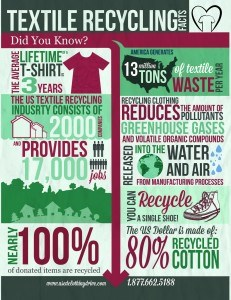 Textile-Recycling-Infographic-231x300.jpg